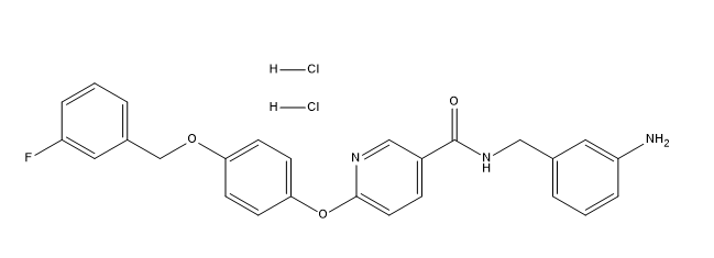 YM-244769 dihydrochloride Chemical Structure